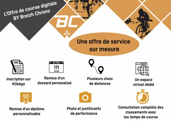 Courses Digitales by Breizh Chrono